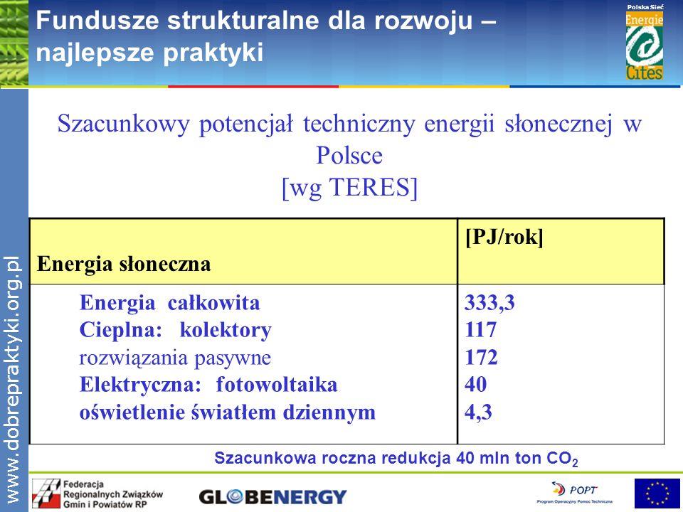 Szacunkowy potencjał techniczny energii słonecznej w Polsce [wg TERES]